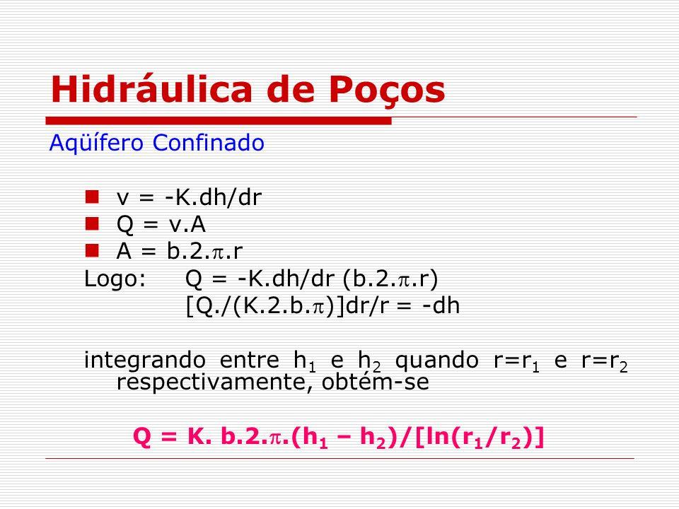 Q = K. b.2..(h1 – h2)/[ln(r1/r2)]